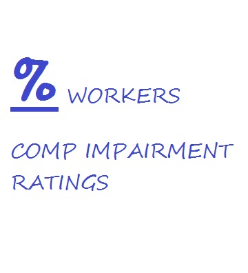 WORKERS COMP RATING